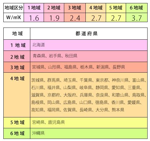 ヒーティング表_03_03